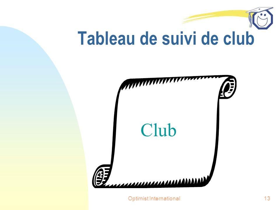 Optimist International13 Tableau de suivi de club Club