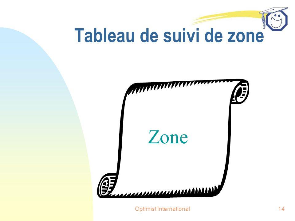 Optimist International14 Tableau de suivi de zone Zone