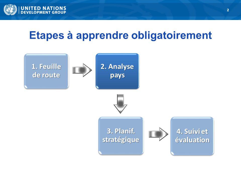 1. Road Map 2 3. Strategic Planning 1. Feuille de route 2.