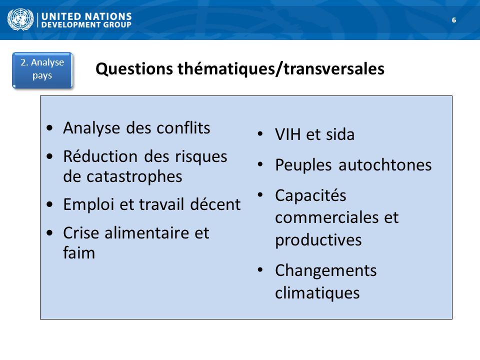 Questions thématiques/transversales 1. Road Map 6 2.