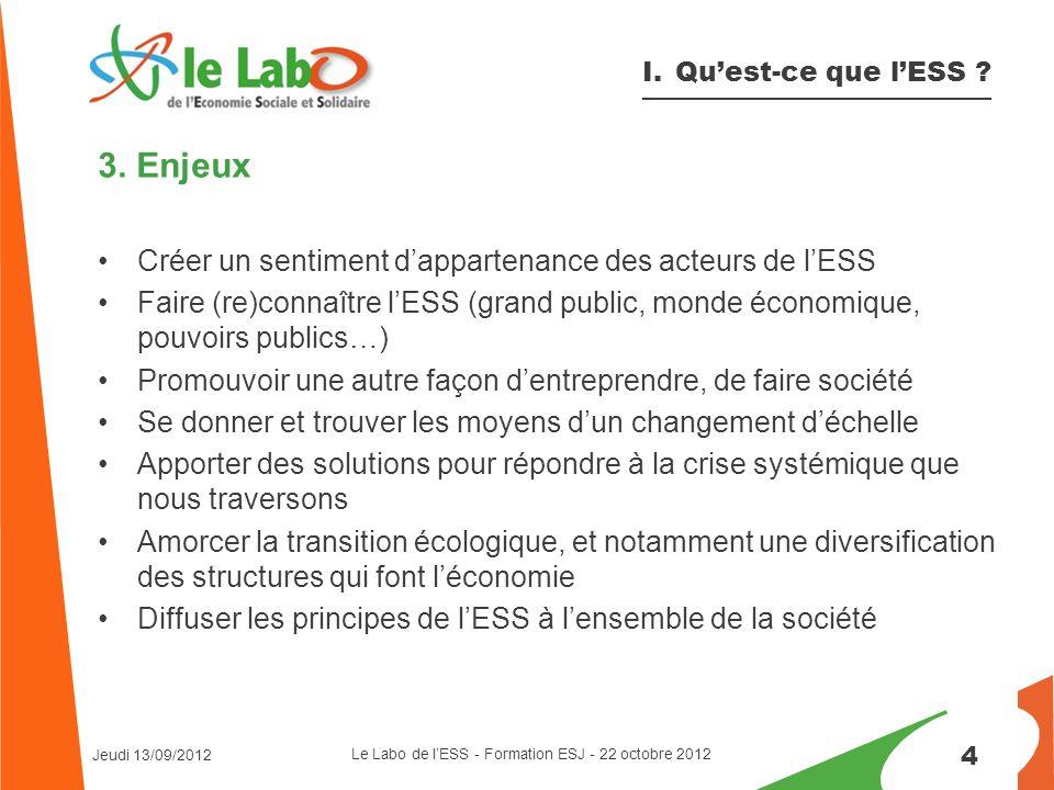 Jeudi 13/09/2012 Le Labo de l'ESS - Formation ESJ - 22 octobre 2012 4 3.