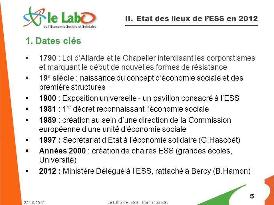 5 1. Dates clés  1790 : Loi d'Allarde et le Chapelier interdisant les corporatismes et marquant le début de nouvelles formes de résistance  19 e siè