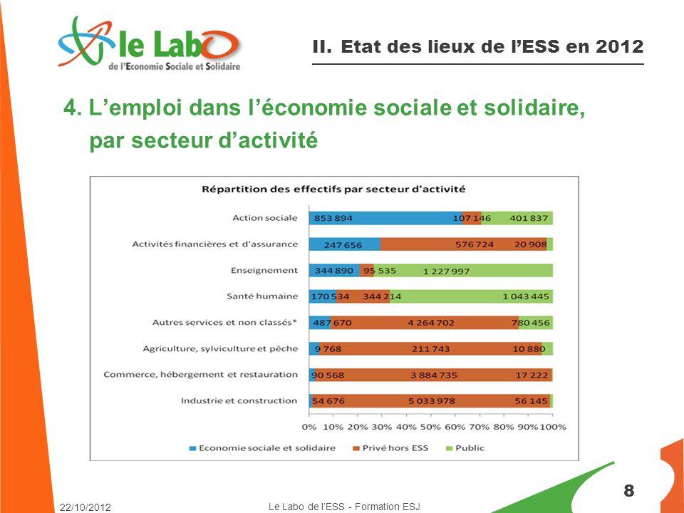 4. L'emploi dans l'économie sociale et solidaire, par secteur d'activité 8 II.