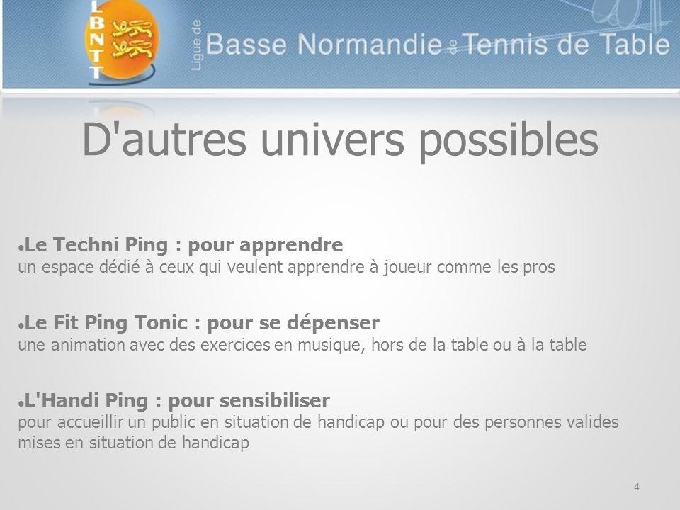 4 D'autres univers possibles Le Techni Ping : pour apprendre un espace dédié à ceux qui veulent apprendre à joueur comme les pros Le Fit Ping Tonic :