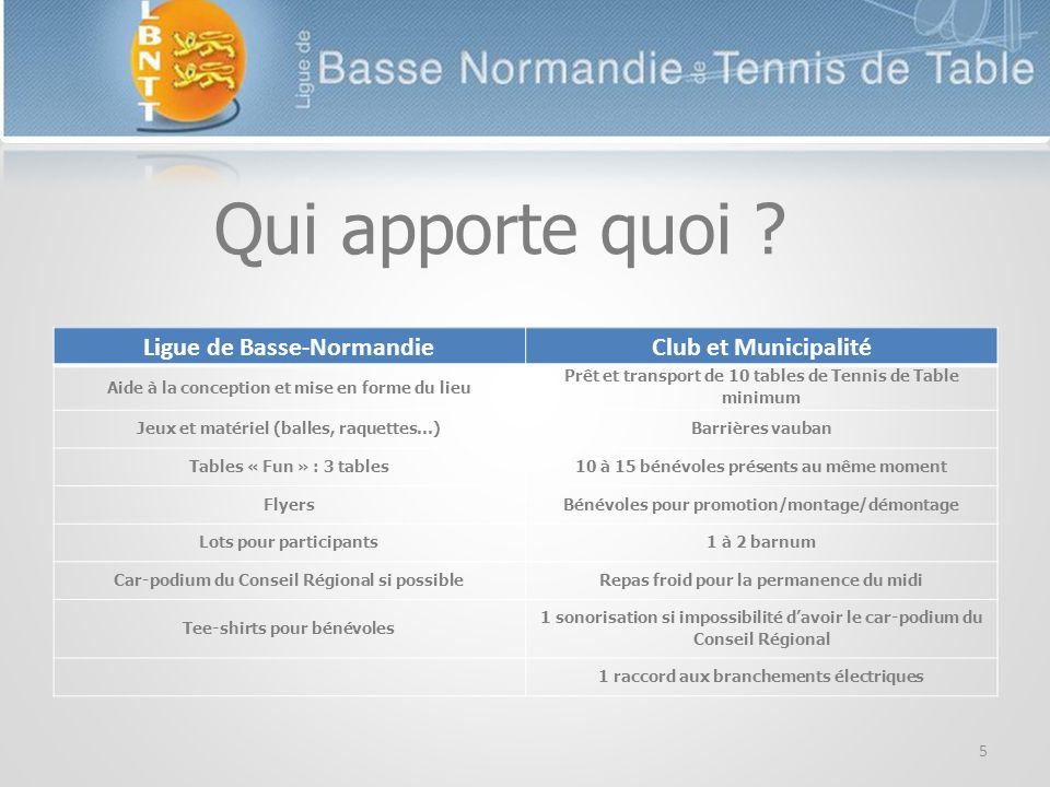 5 Ligue de Basse-NormandieClub et Municipalité Aide à la conception et mise en forme du lieu Prêt et transport de 10 tables de Tennis de Table minimum