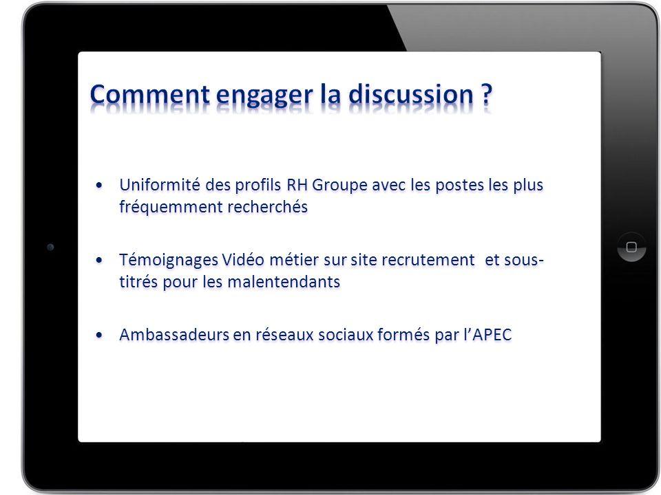 Uniformité des profils RH Groupe avec les postes les plus fréquemment recherchésUniformité des profils RH Groupe avec les postes les plus fréquemment recherchés Témoignages Vidéo métier sur site recrutement et sous- titrés pour les malentendantsTémoignages Vidéo métier sur site recrutement et sous- titrés pour les malentendants Ambassadeurs en réseaux sociaux formés par l'APECAmbassadeurs en réseaux sociaux formés par l'APEC