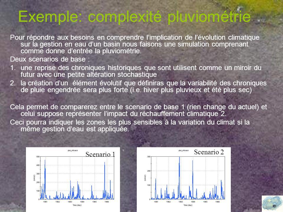Exemple: complexité pluviométrie Pour répondre aux besoins en comprendre l'implication de l'évolution climatique sur la gestion en eau d'un basin nous faisons une simulation comprenant comme donne d'entrée la pluviométrie.