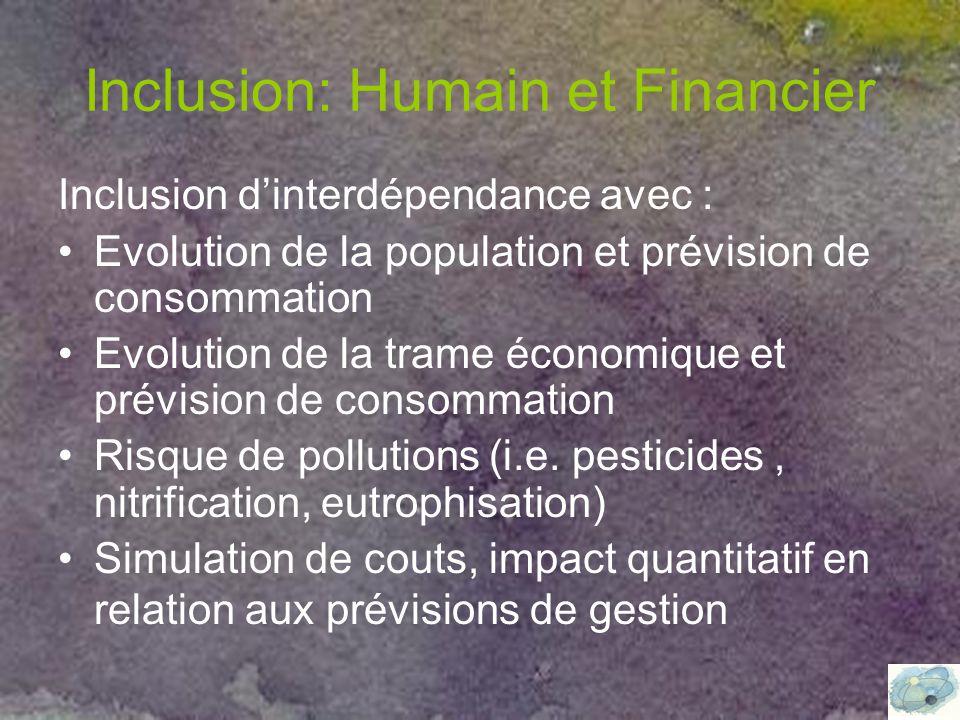 Inclusion: Humain et Financier Inclusion d'interdépendance avec : Evolution de la population et prévision de consommation Evolution de la trame économique et prévision de consommation Risque de pollutions (i.e.