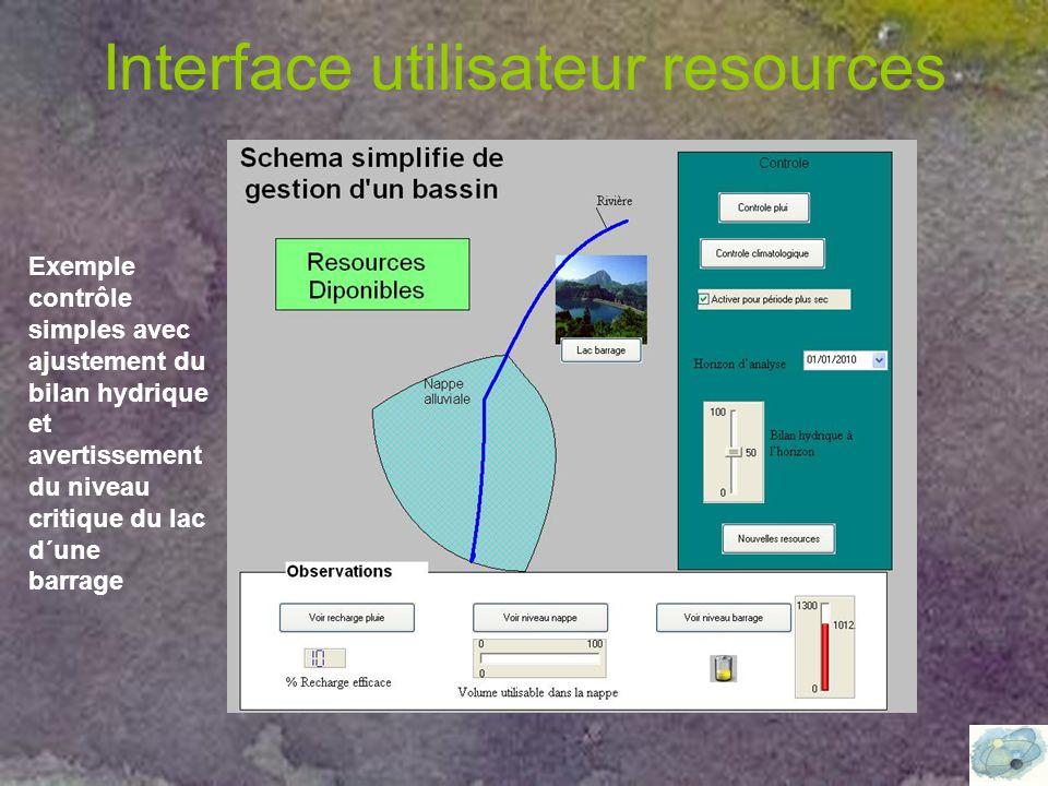 Interface utilisateur resources Exemple contrôle simples avec ajustement du bilan hydrique et avertissement du niveau critique du lac d´une barrage