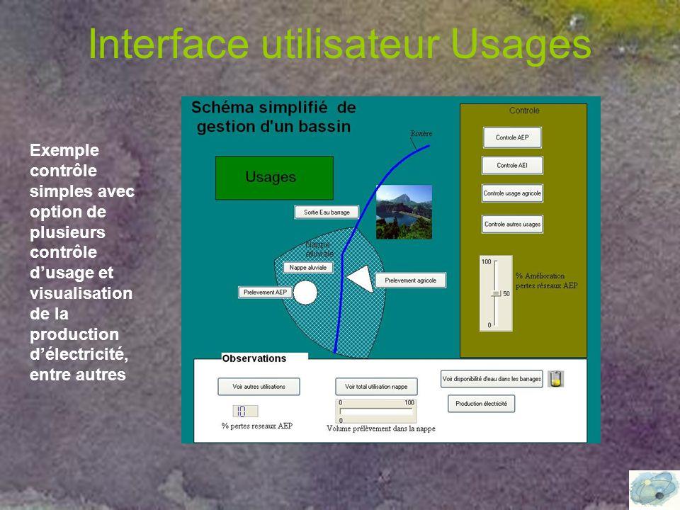 Interface utilisateur Usages Exemple contrôle simples avec option de plusieurs contrôle d'usage et visualisation de la production d'électricité, entre autres