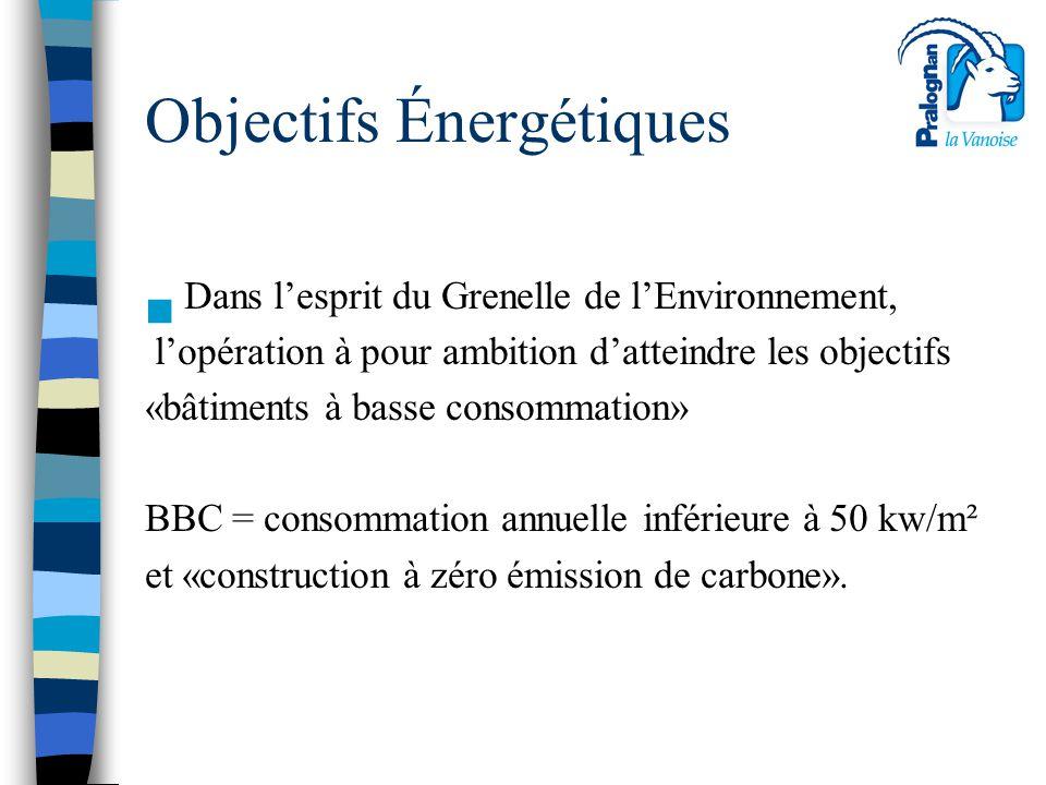Objectifs Énergétiques n Dans l'esprit du Grenelle de l'Environnement, l'opération à pour ambition d'atteindre les objectifs «bâtiments à basse consom