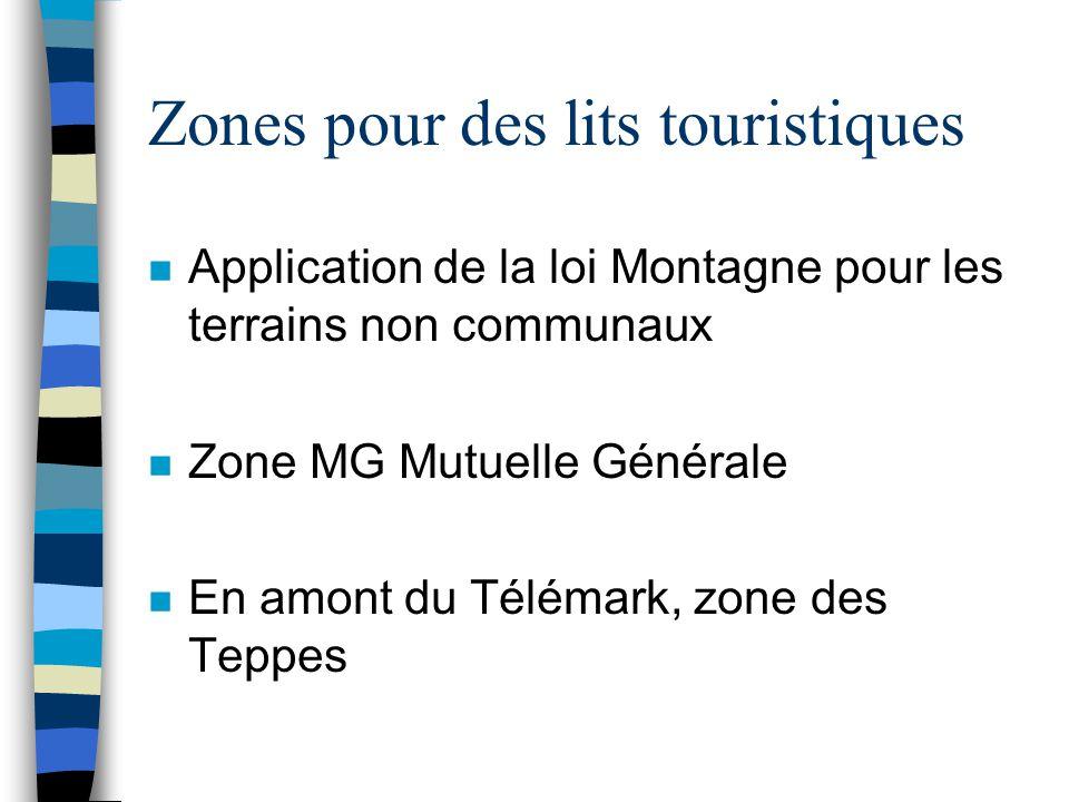 Zones pour des lits touristiques n Application de la loi Montagne pour les terrains non communaux n Zone MG Mutuelle Générale n En amont du Télémark,