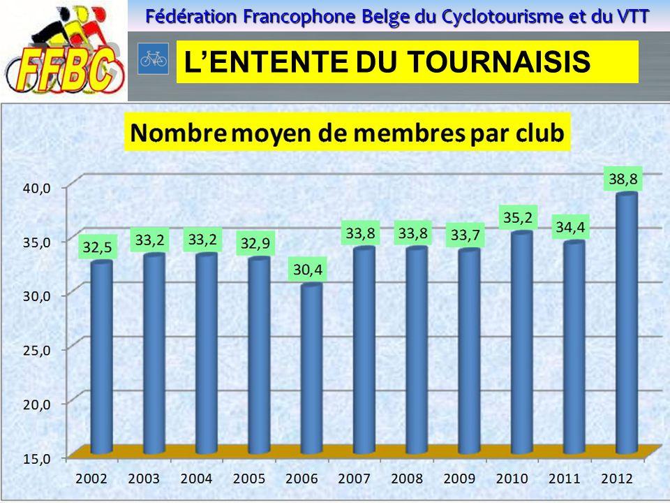 Fédération Francophone Belge du Cyclotourisme et du VTT Dia 10 L'ENTENTE DU TOURNAISIS