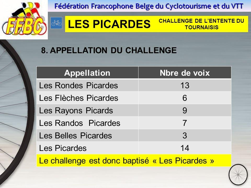 Fédération Francophone Belge du Cyclotourisme et du VTT 8.