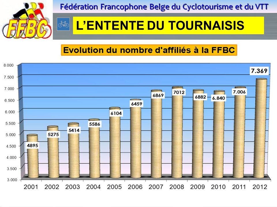 Fédération Francophone Belge du Cyclotourisme et du VTT Dia 6 L'ENTENTE DU TOURNAISIS