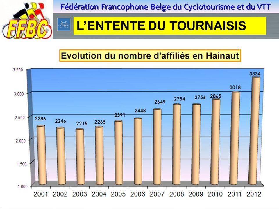 Fédération Francophone Belge du Cyclotourisme et du VTT Dia 7 L'ENTENTE DU TOURNAISIS