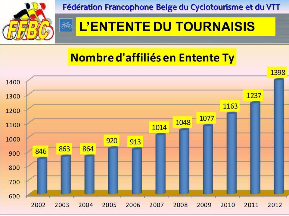 Fédération Francophone Belge du Cyclotourisme et du VTT Dia 8 L'ENTENTE DU TOURNAISIS