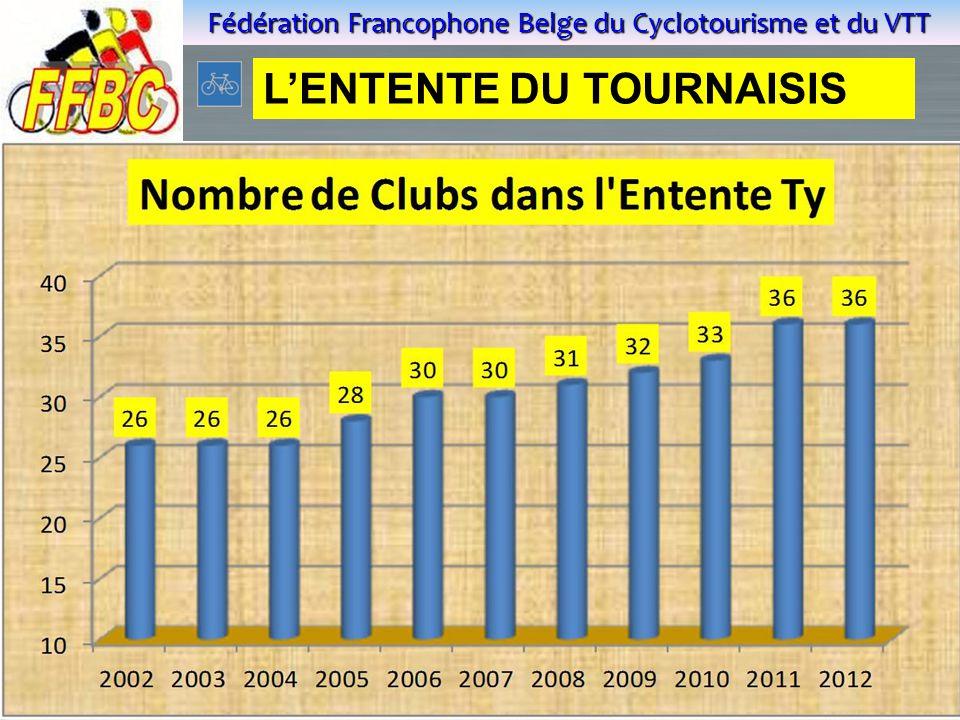 Fédération Francophone Belge du Cyclotourisme et du VTT Dia 9 L'ENTENTE DU TOURNAISIS