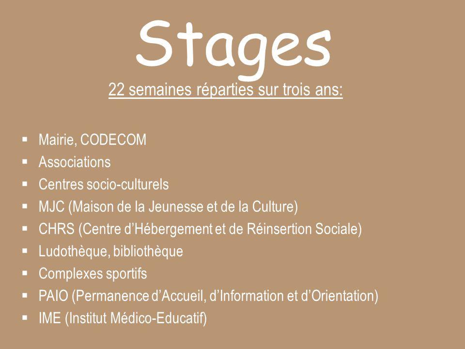 Stages 22 semaines réparties sur trois ans:  Mairie, CODECOM  Associations  Centres socio-culturels  MJC (Maison de la Jeunesse et de la Culture)