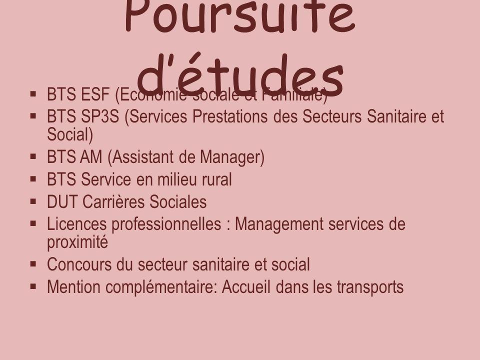 Poursuite d'études  BTS ESF (Economie sociale et Familiale)  BTS SP3S (Services Prestations des Secteurs Sanitaire et Social)  BTS AM (Assistant de