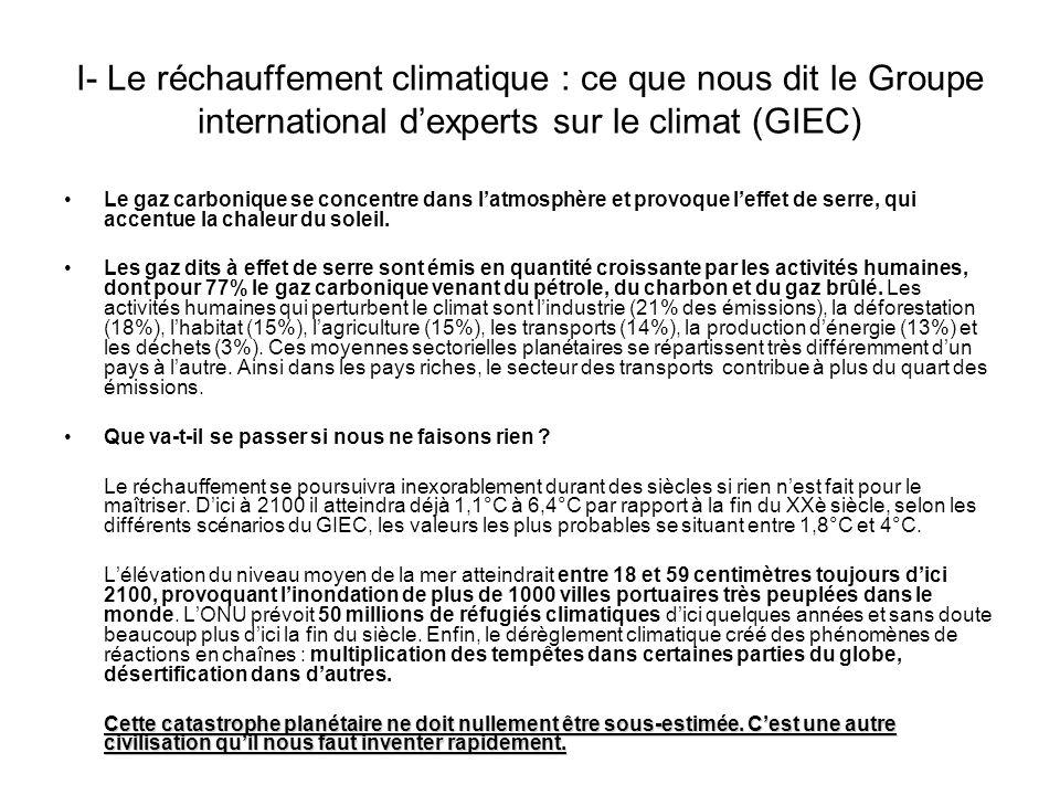 I- Le réchauffement climatique : ce que nous dit le Groupe international d'experts sur le climat (GIEC) Le gaz carbonique se concentre dans l'atmosphère et provoque l'effet de serre, qui accentue la chaleur du soleil.