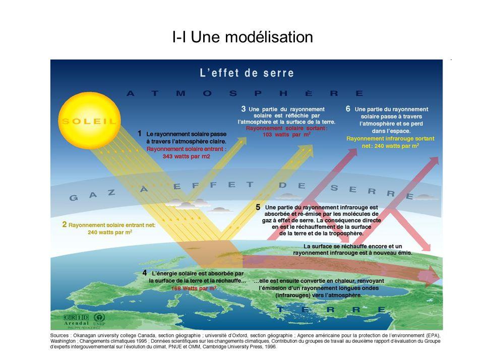 II- Pourquoi une fiscalité verte sur les émissions de gaz carbonique .