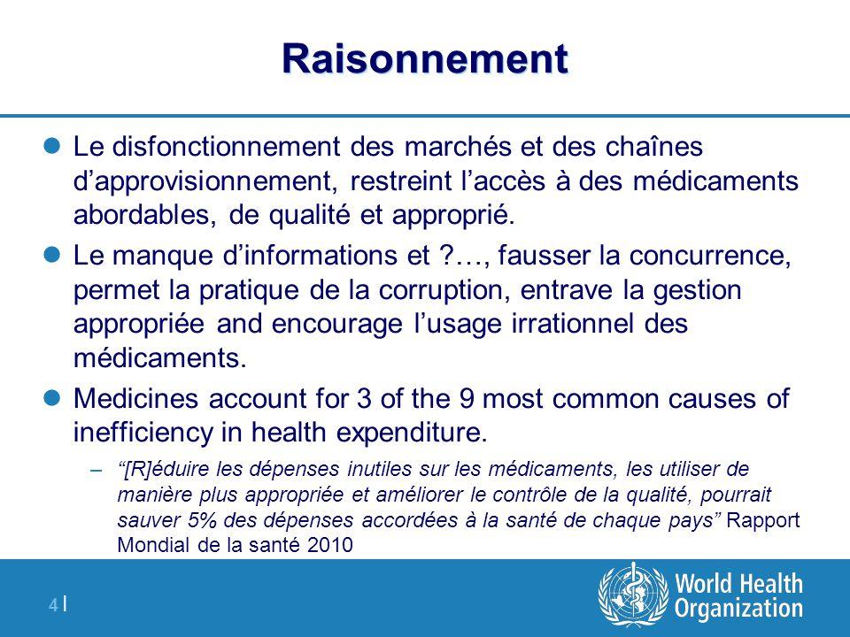 4 |4 | Raisonnement Le disfonctionnement des marchés et des chaînes d'approvisionnement, restreint l'accès à des médicaments abordables, de qualité et approprié.
