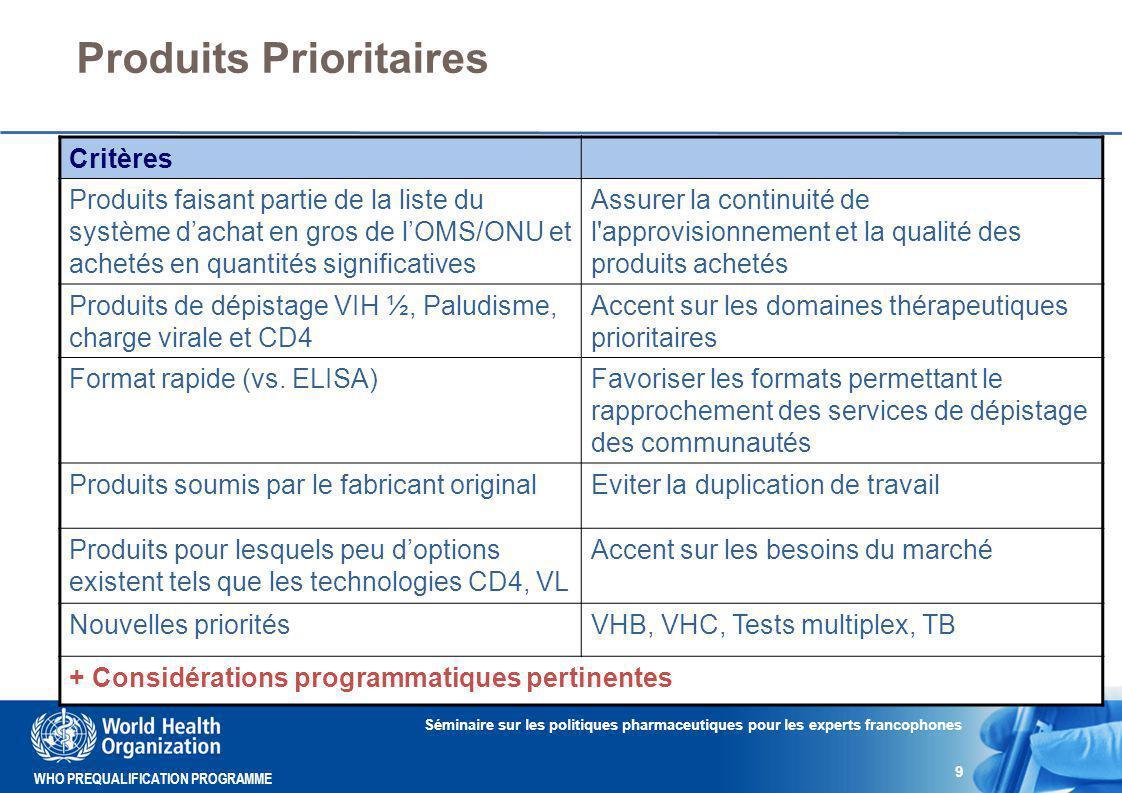 WHO PREQUALIFICATION PROGRAMME Produits Prioritaires Séminaire sur les politiques pharmaceutiques pour les experts francophones 9 Critères Assurer la continuité de l approvisionnement et la qualité des produits achetés Produits faisant partie de la liste du système d'achat en gros de l'OMS/ONU et achetés en quantités significatives Accent sur les domaines thérapeutiques prioritaires Produits de dépistage VIH ½, Paludisme, charge virale et CD4 Favoriser les formats permettant le rapprochement des services de dépistage des communautés Format rapide (vs.
