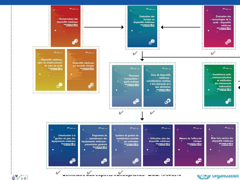 15 Séminaire aux experts francophones OMS. 10-04-2014