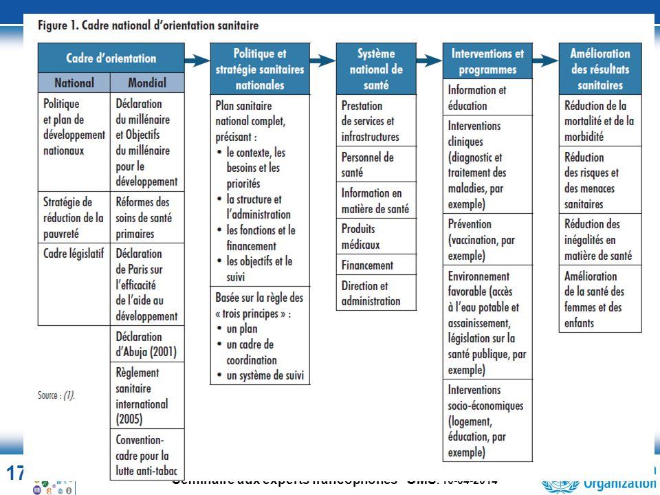 17 Séminaire aux experts francophones OMS. 10-04-2014