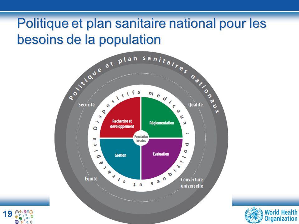 19 Séminaire aux experts francophones OMS. 10-04-2014 Politique et plan sanitaire national pour les besoins de la population