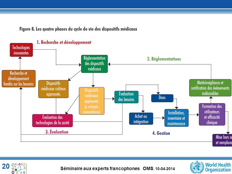 20 Séminaire aux experts francophones OMS. 10-04-2014