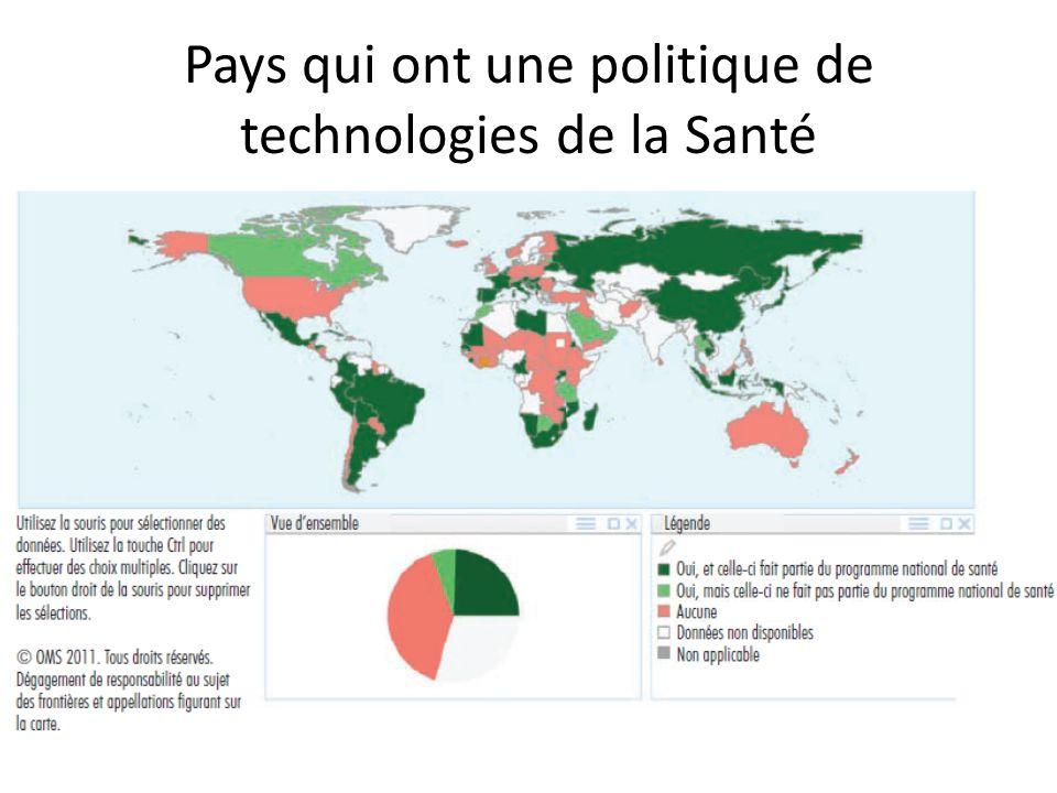 Pays qui ont une politique de technologies de la Santé