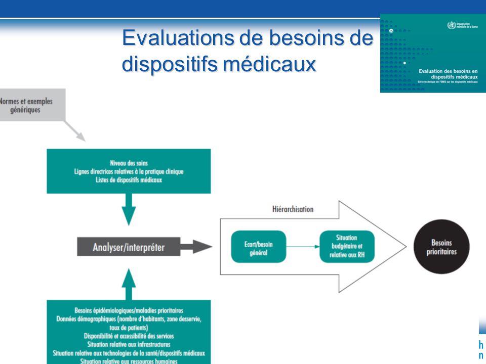 29 Séminaire aux experts francophones OMS. 10-04-2014 Evaluations de besoins de dispositifs médicaux