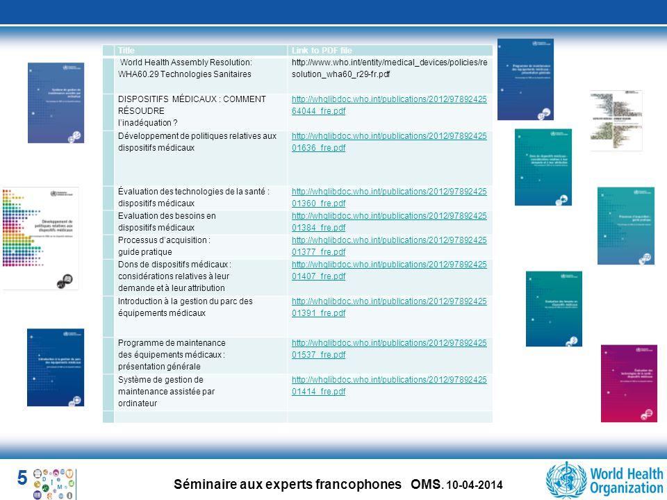 Pays disposants d'une liste nationale de dispositifs médicaux approuvés pour l'achat et le remboursement
