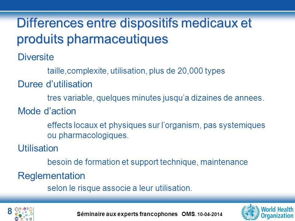 8 Séminaire aux experts francophones OMS. 10-04-2014 Differences entre dispositifs medicaux et produits pharmaceutiques Diversite taille,complexite, u