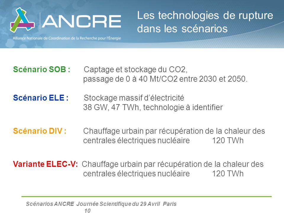 Scénarios ANCRE Journée Scientifique du 29 Avril Paris 10 Scénario SOB : Captage et stockage du CO2, passage de 0 à 40 Mt/CO2 entre 2030 et 2050. Scén