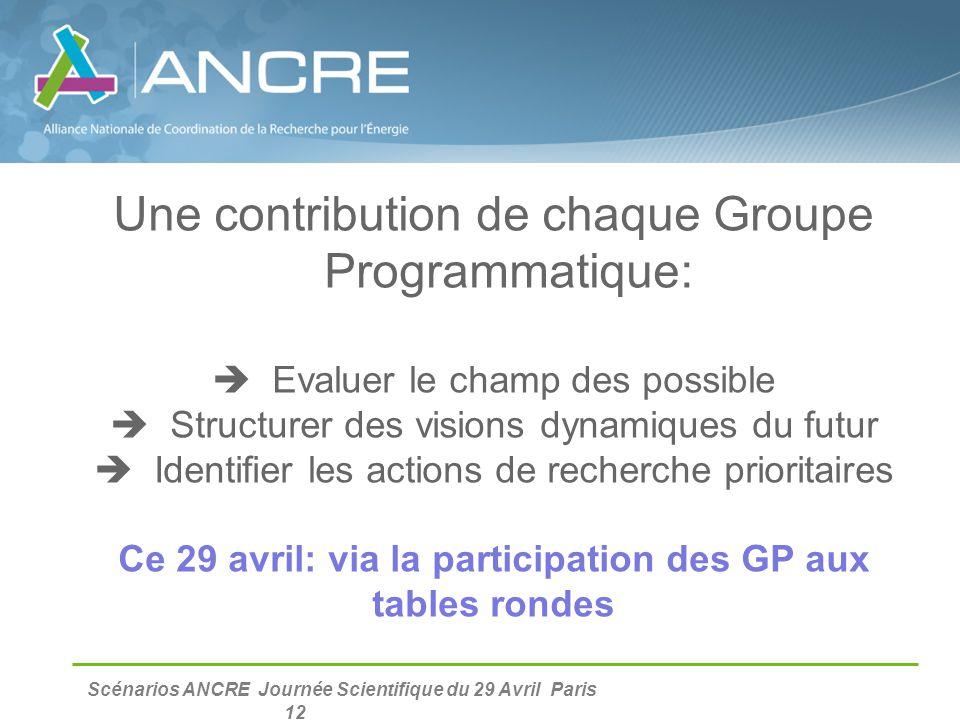 Scénarios ANCRE Journée Scientifique du 29 Avril Paris 12 Une contribution de chaque Groupe Programmatique:  Evaluer le champ des possible  Structur