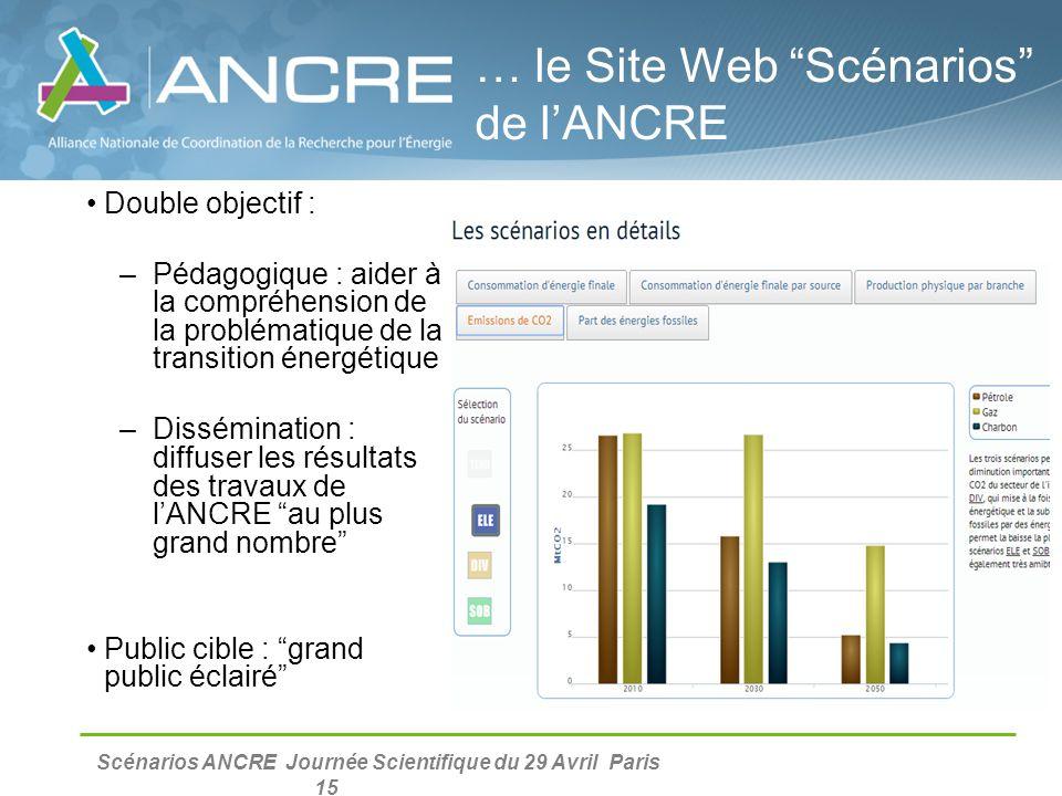 """Scénarios ANCRE Journée Scientifique du 29 Avril Paris 15 … le Site Web """"Scénarios"""" de l'ANCRE Double objectif : –Pédagogique : aider à la compréhensi"""