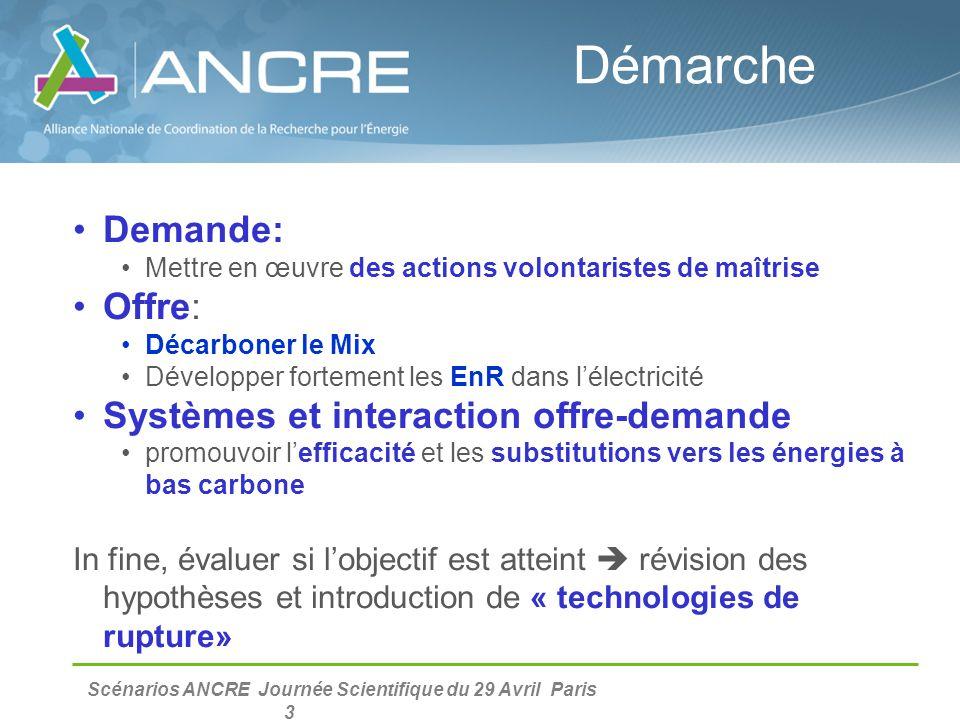 Scénarios ANCRE Journée Scientifique du 29 Avril Paris 3 Demande: Mettre en œuvre des actions volontaristes de maîtrise Offre: Décarboner le Mix Dével
