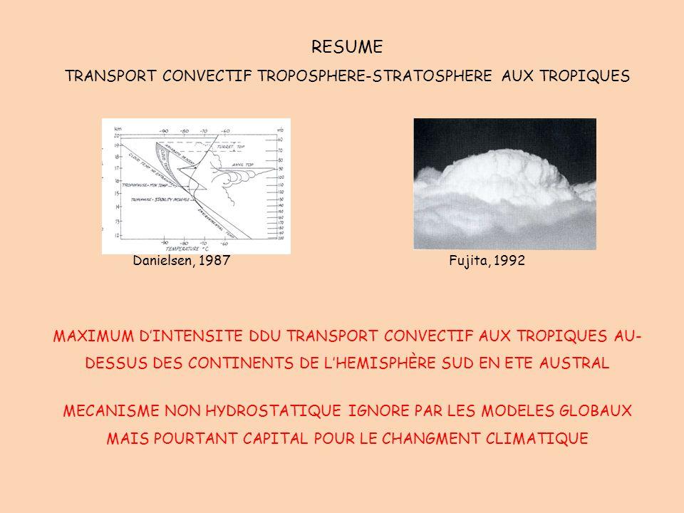 RESUME TRANSPORT CONVECTIF TROPOSPHERE-STRATOSPHERE AUX TROPIQUES Danielsen, 1987 Fujita, 1992 MAXIMUM D'INTENSITE DDU TRANSPORT CONVECTIF AUX TROPIQU
