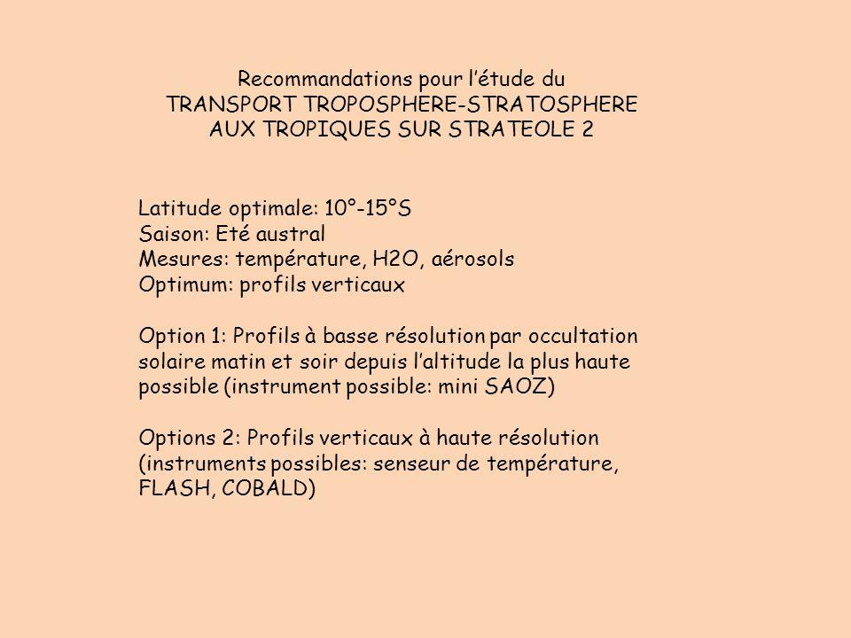 Recommandations pour l'étude du TRANSPORT TROPOSPHERE-STRATOSPHERE AUX TROPIQUES SUR STRATEOLE 2 Latitude optimale: 10°-15°S Saison: Eté austral Mesur