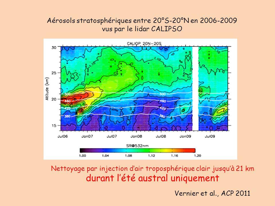 Aérosols stratosphériques entre 20°S-20°N en 2006-2009 vus par le lidar CALIPSO Nettoyage par injection d'air troposphérique clair jusqu'à 21 km duran
