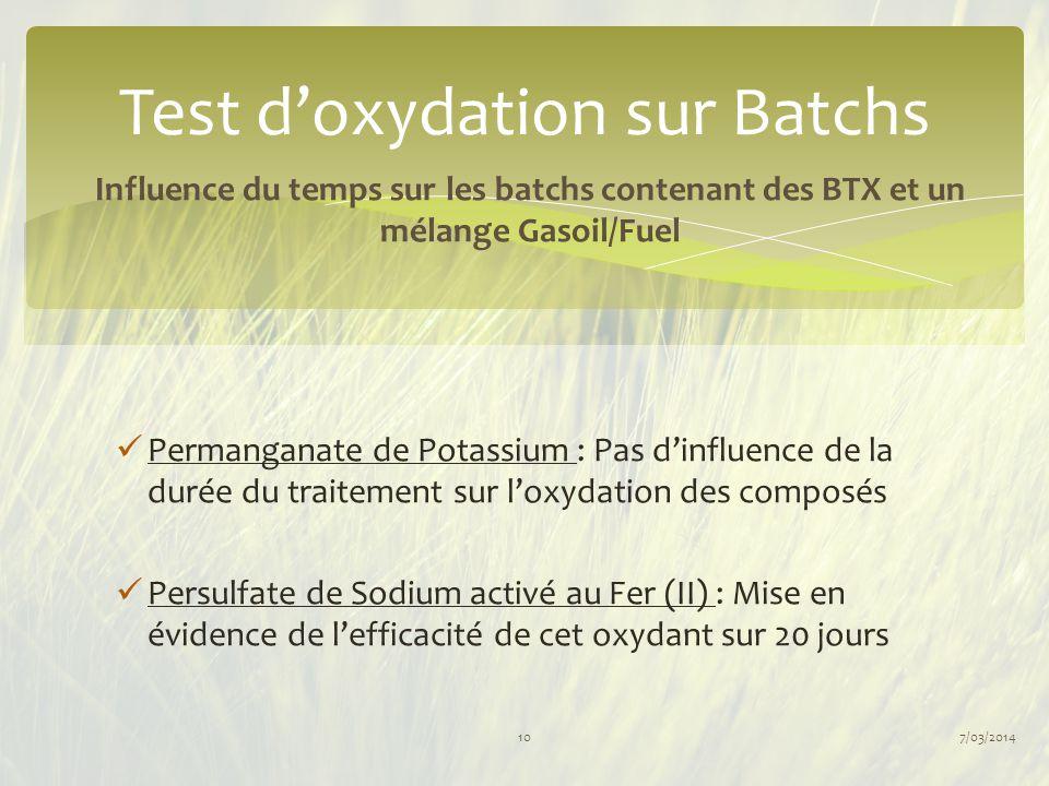 Permanganate de Potassium : Pas d'influence de la durée du traitement sur l'oxydation des composés Persulfate de Sodium activé au Fer (II) : Mise en é