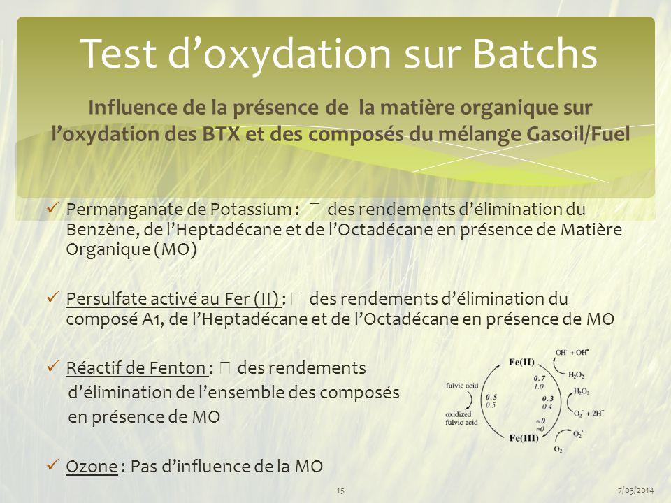 Permanganate de Potassium : des rendements d'élimination du Benzène, de l'Heptadécane et de l'Octadécane en présence de Matière Organique (MO) Persulf