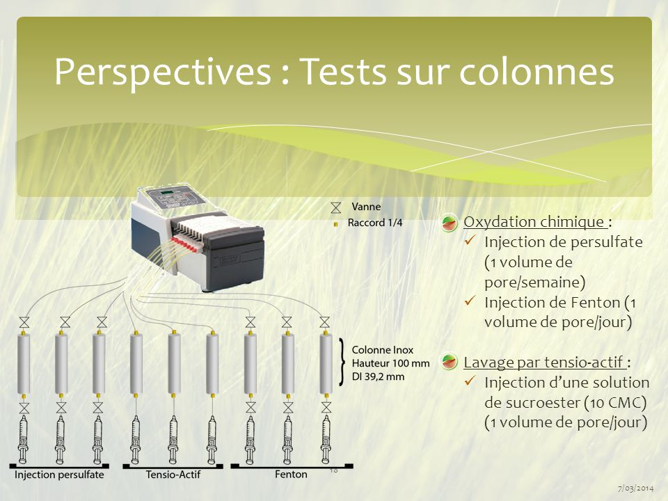 7/03/2014 18 Perspectives : Tests sur colonnes Oxydation chimique : Injection de persulfate (1 volume de pore/semaine) Injection de Fenton (1 volume d