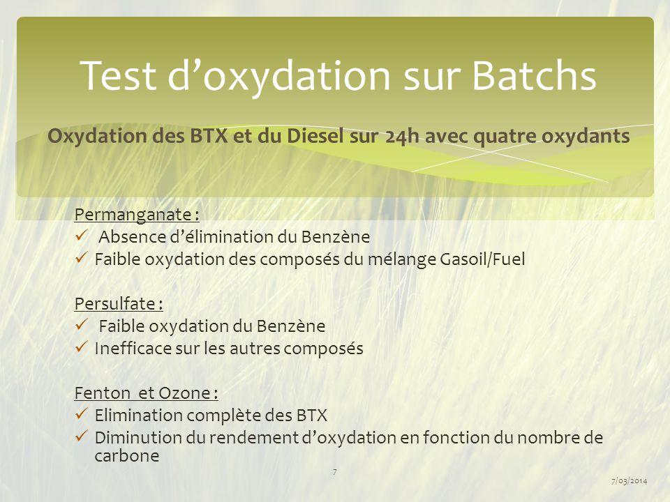Permanganate : Absence d'élimination du Benzène Faible oxydation des composés du mélange Gasoil/Fuel Persulfate : Faible oxydation du Benzène Ineffica