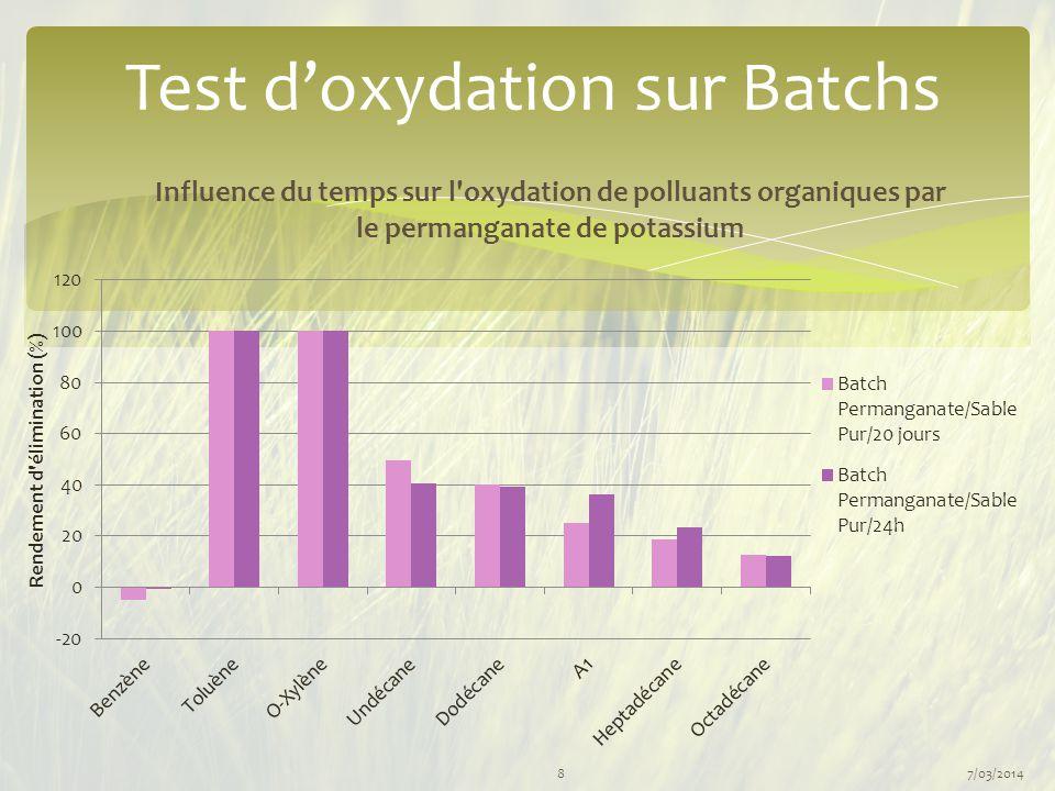 7/03/2014 8 Test d'oxydation sur Batchs