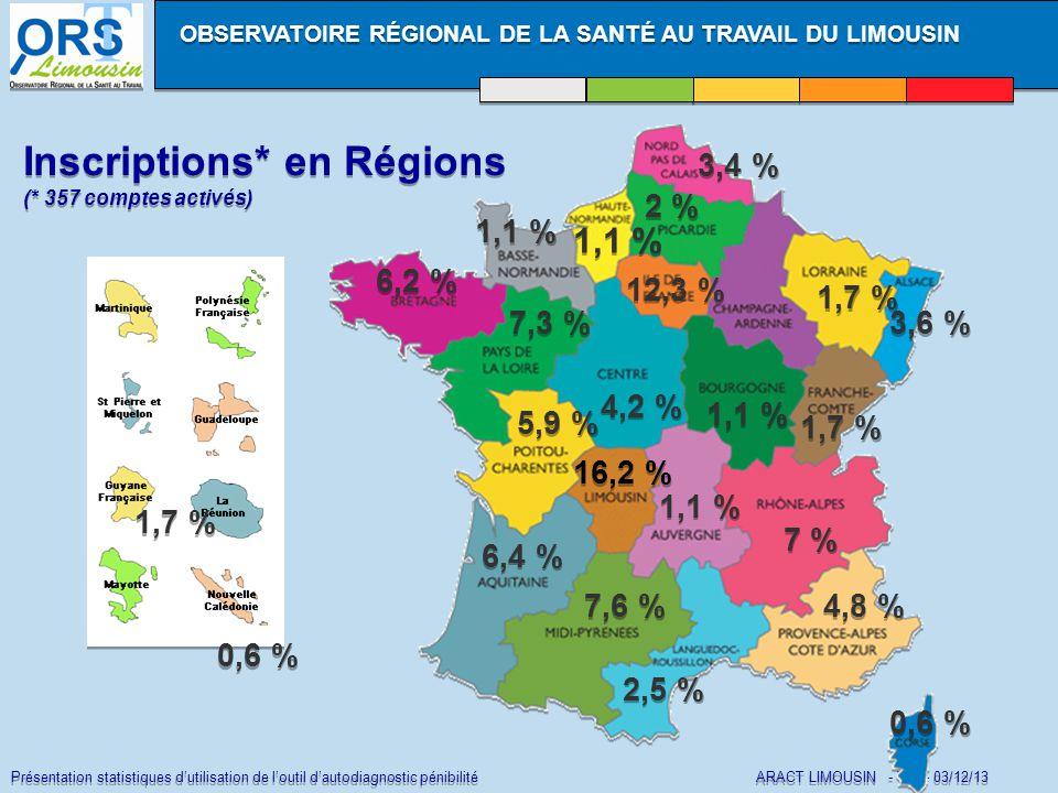 Présentation statistiques d'utilisation de l'outil d'autodiagnostic pénibilité ARACT LIMOUSIN - VP – 03/12/13 Inscriptions* en Régions (* 357 comptes activés) Inscriptions* en Régions (* 357 comptes activés) OBSERVATOIRE RÉGIONAL DE LA SANTÉ AU TRAVAIL DU LIMOUSIN 6,4 % 3,4 % 6,2 % 1,1 % 7 % 1,1 % 5,9 % 7,6 % 4,2 % 7,3 % 16,2 % 2 % 2,5 % 12,3 % 1,7 % 1,1 % 1,7 % 4,8 % 0,6 % 1,7 % 0,6 % 3,6 %