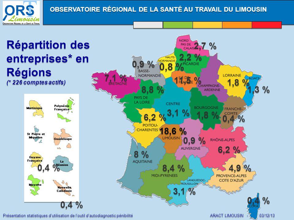 Présentation statistiques d'utilisation de l'outil d'autodiagnostic pénibilité ARACT LIMOUSIN - VP – 03/12/13 Répartition des entreprises* en Régions (* 226 comptes actifs) Répartition des entreprises* en Régions (* 226 comptes actifs) OBSERVATOIRE RÉGIONAL DE LA SANTÉ AU TRAVAIL DU LIMOUSIN 8 % 2,7 % 7,1 % 0,9 % 6,2 % 1,8 % 6,2 % 8,4 % 3,1 % 8,8 % 18,6 % 2,2 % 3,1 % 11,5 % 0,4 % 0,8 % 0,9 % 1,8 % 4,9 % 0,4 % 1,3 %